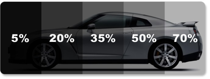 Driving With Tinted Windows In Nyc You May Want To Take A Look At